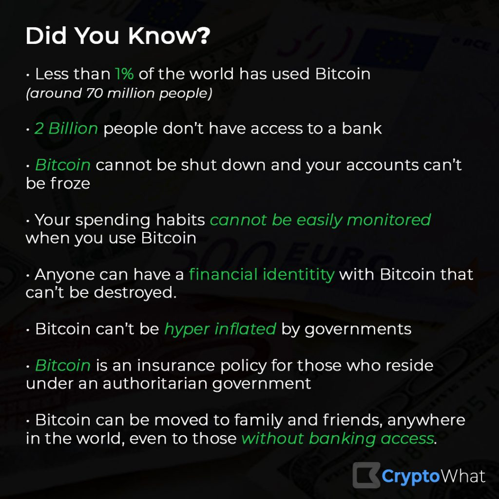 bitcoin and banking facts