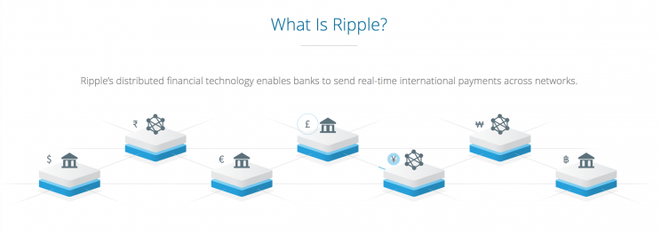 Could Ripple XRP Replace Government Issued Currency
