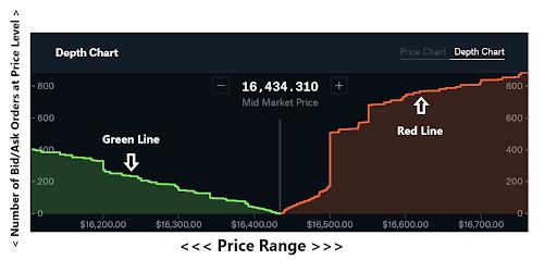 price range crypto